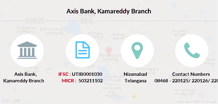 Axis-bank Kamareddy branch