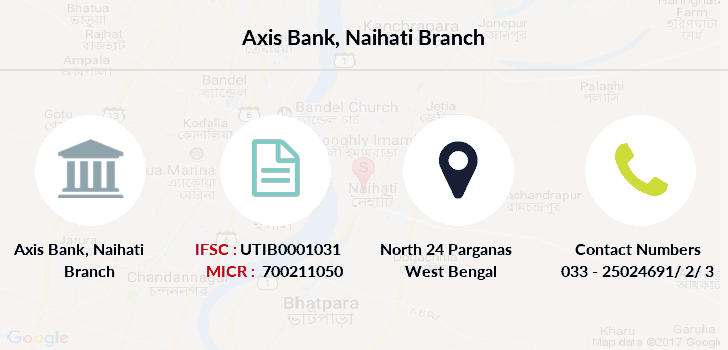 Axis-bank Naihati branch