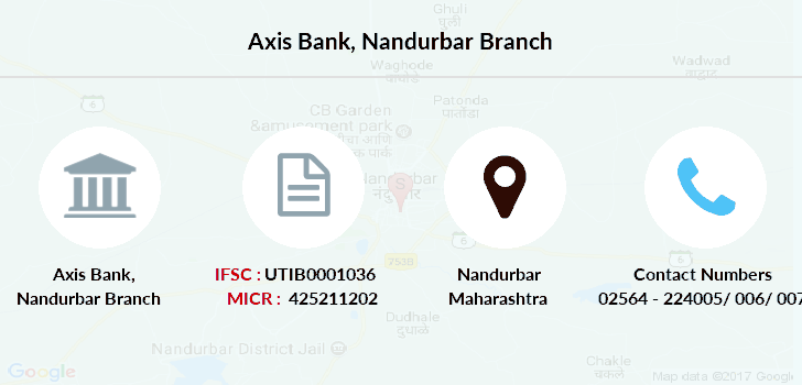 Axis-bank Nandurbar branch
