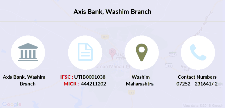 Axis-bank Washim branch