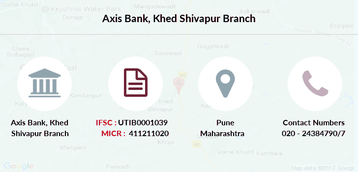 Axis-bank Khed-shivapur branch