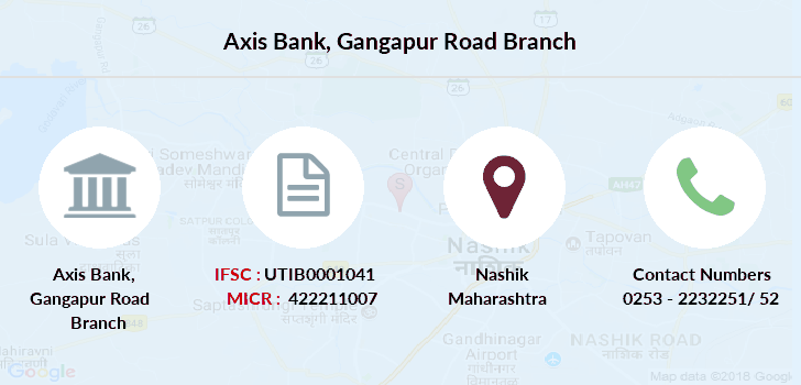 Axis-bank Gangapur-road branch