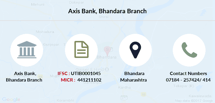 Axis-bank Bhandara branch