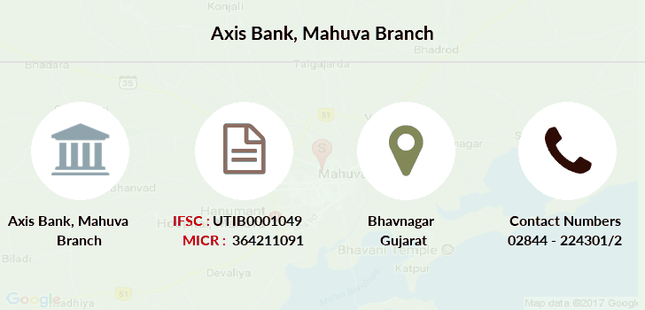 Axis-bank Mahuva branch