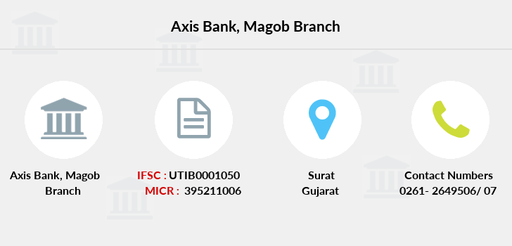 Axis-bank Magob branch