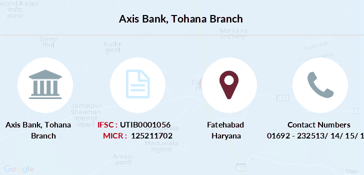 Axis-bank Tohana branch