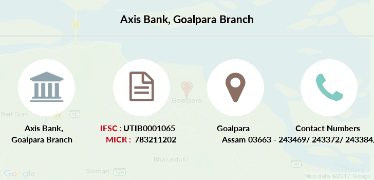 Axis-bank Goalpara branch
