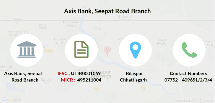 Axis-bank Seepat-road branch