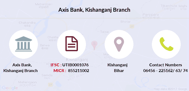 Axis-bank Kishanganj branch