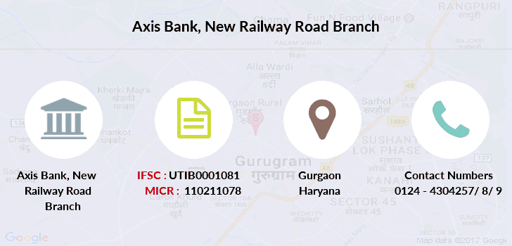 Axis-bank New-railway-road branch