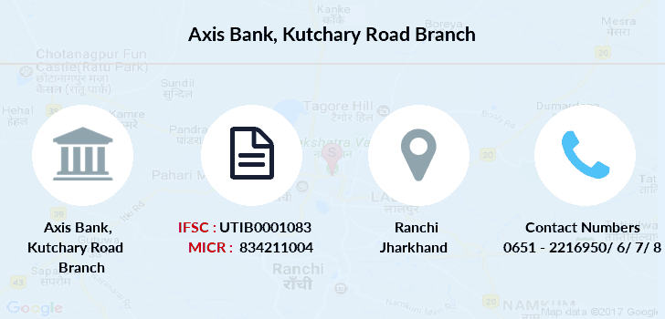 Axis-bank Kutchary-road branch