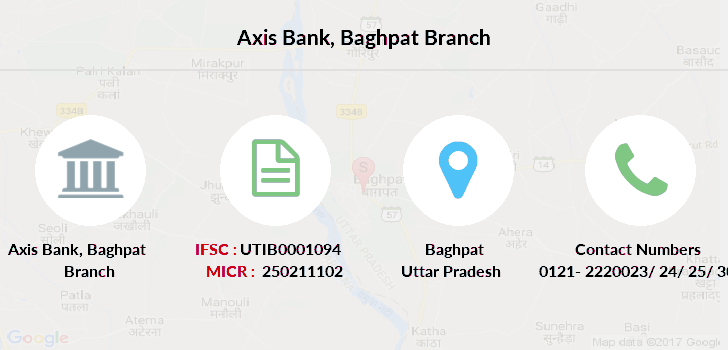 Axis-bank Baghpat branch