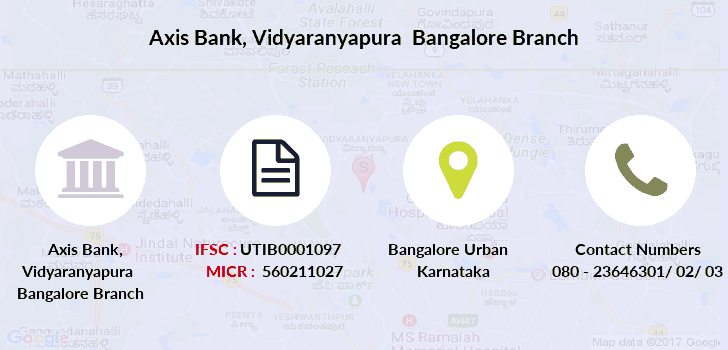 Axis-bank Vidyaranyapura-bangalore branch