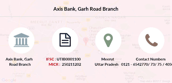 Axis-bank Garh-road branch