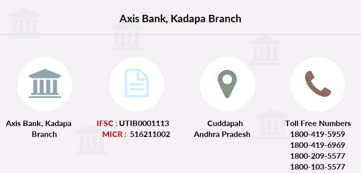 Axis-bank Kadapa branch