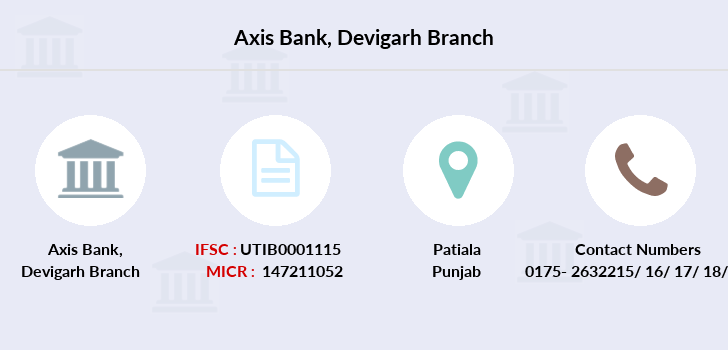Axis-bank Devigarh branch