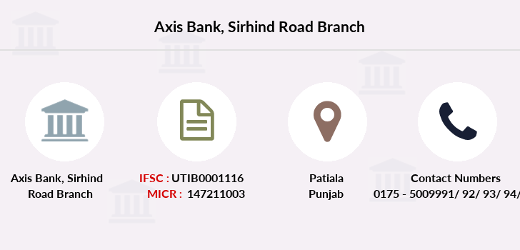 Axis-bank Sirhind-road branch
