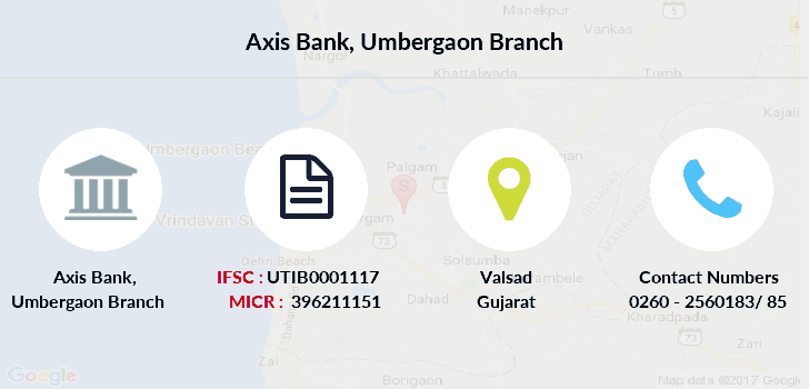 Axis-bank Umbergaon branch