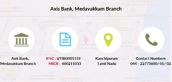 Axis-bank Medavakkam branch