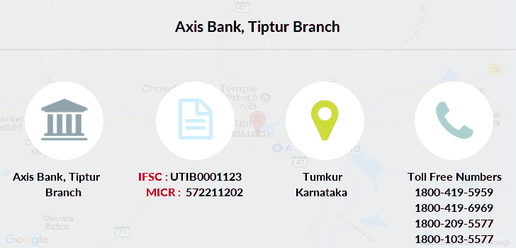 Axis-bank Tiptur branch
