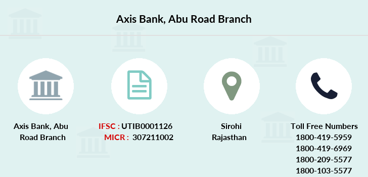 Axis-bank Abu-road branch