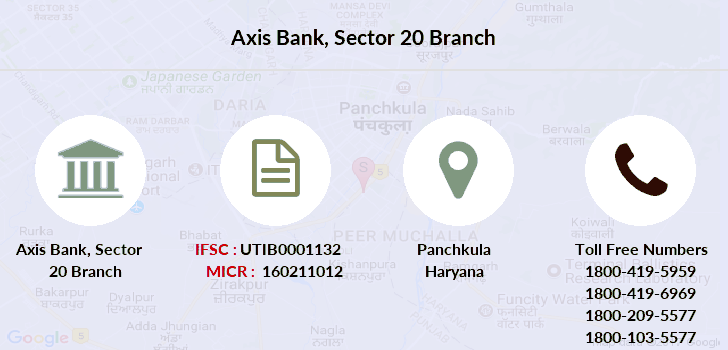 Axis-bank Sector-20 branch