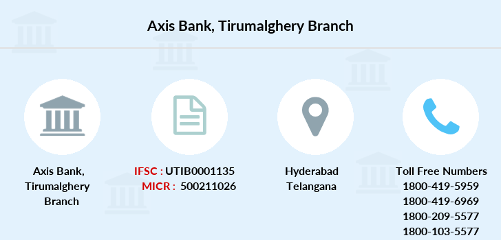 Axis-bank Tirumalghery branch
