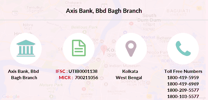 Axis-bank Bbd-bagh branch