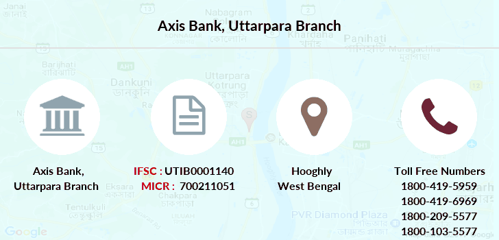 Axis-bank Uttarpara branch