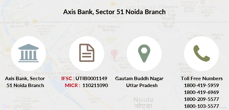 Axis-bank Sector-51-noida branch