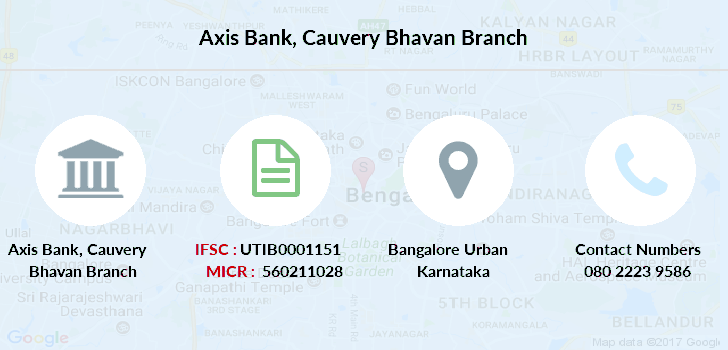 Axis-bank Cauvery-bhavan branch