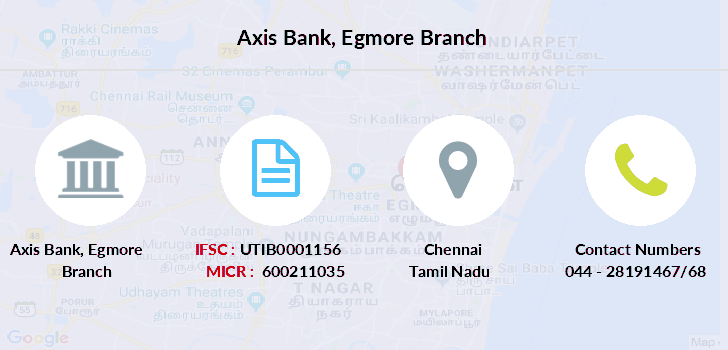 Axis-bank Egmore branch
