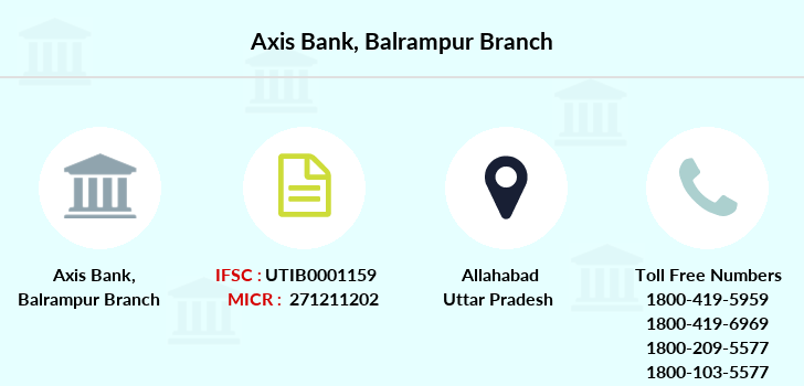 Axis-bank Balrampur branch