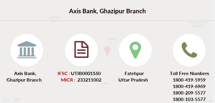 Axis-bank Ghazipur branch