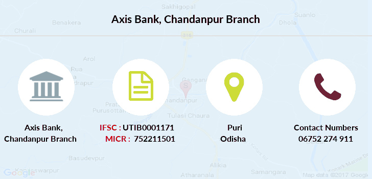 Axis-bank Chandanpur branch