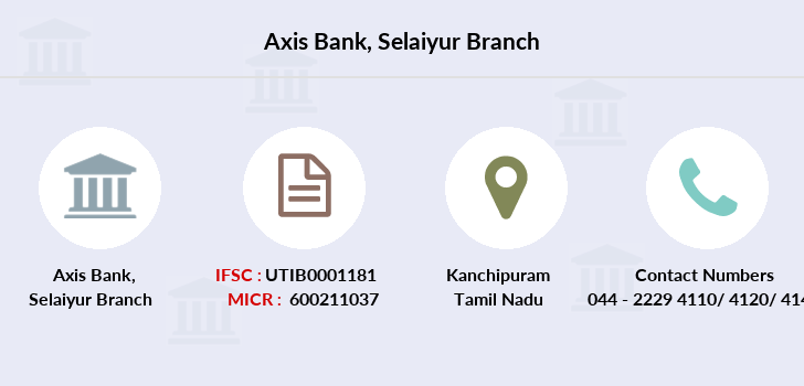 Axis-bank Selaiyur branch