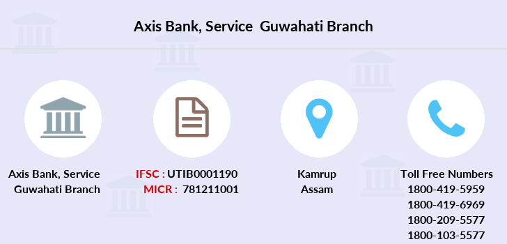 Axis-bank Service-guwahati branch