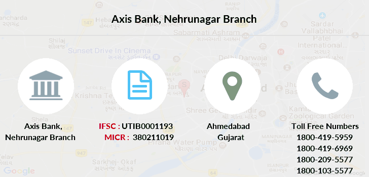 Axis-bank Nehrunagar branch