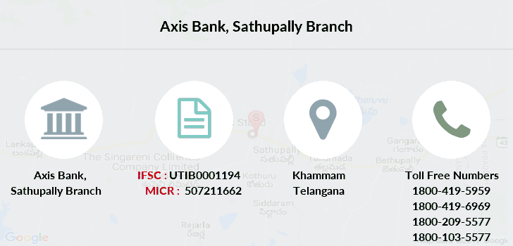 Axis-bank Sathupally branch