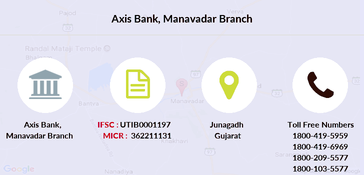 Axis-bank Manavadar branch