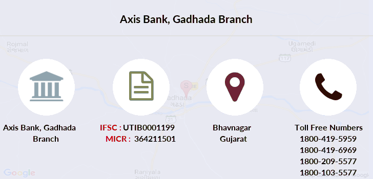 Axis-bank Gadhada branch