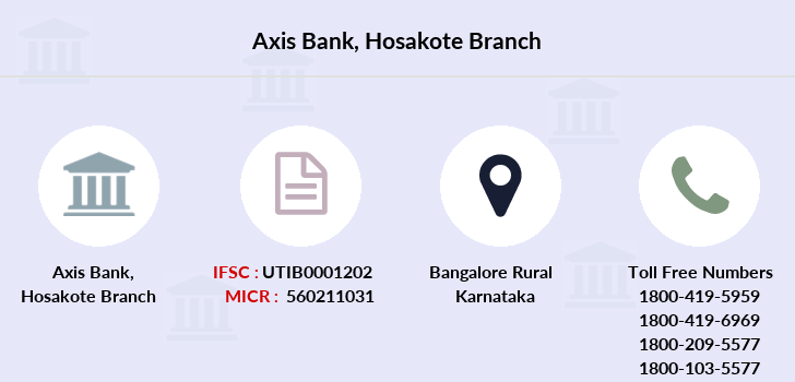 Axis-bank Hosakote branch