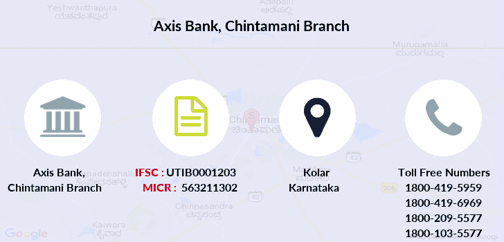 Axis-bank Chintamani branch