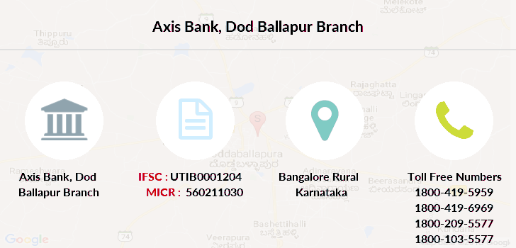 Axis-bank Dod-ballapur branch