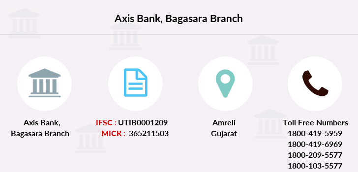 Axis-bank Bagasara branch
