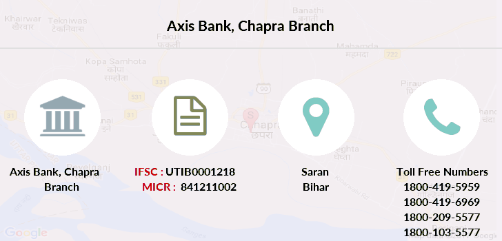 Axis-bank Chapra branch