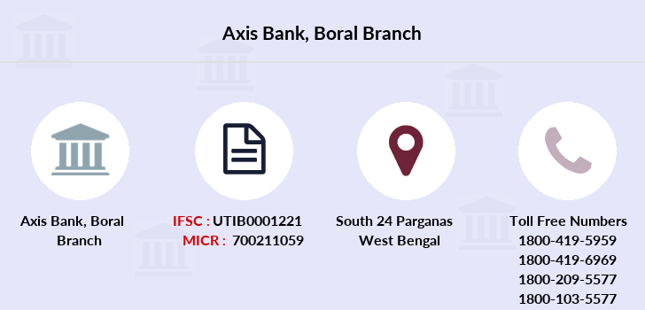 Axis-bank Boral branch
