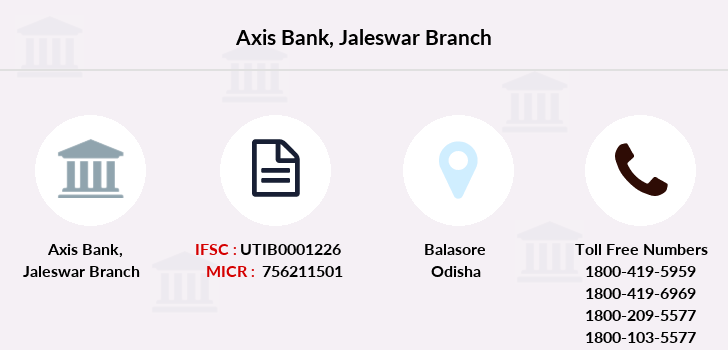 Axis-bank Jaleswar branch