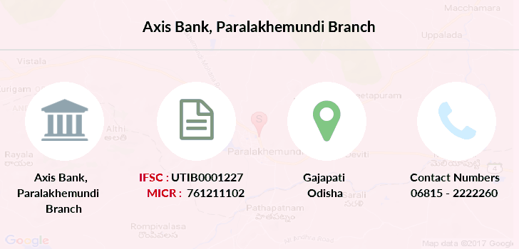 Axis-bank Paralakhemundi branch