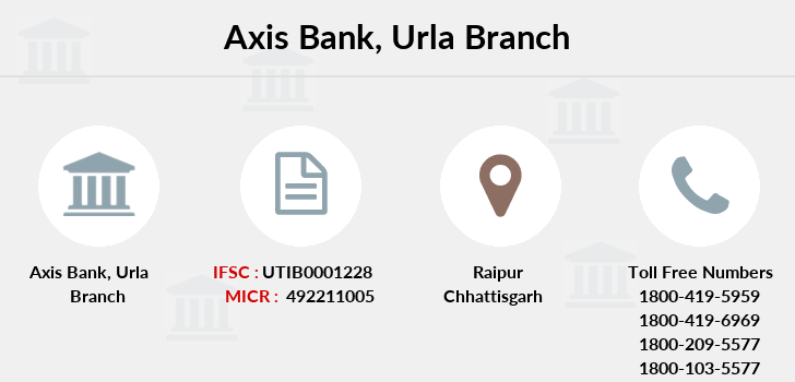 Axis-bank Urla branch